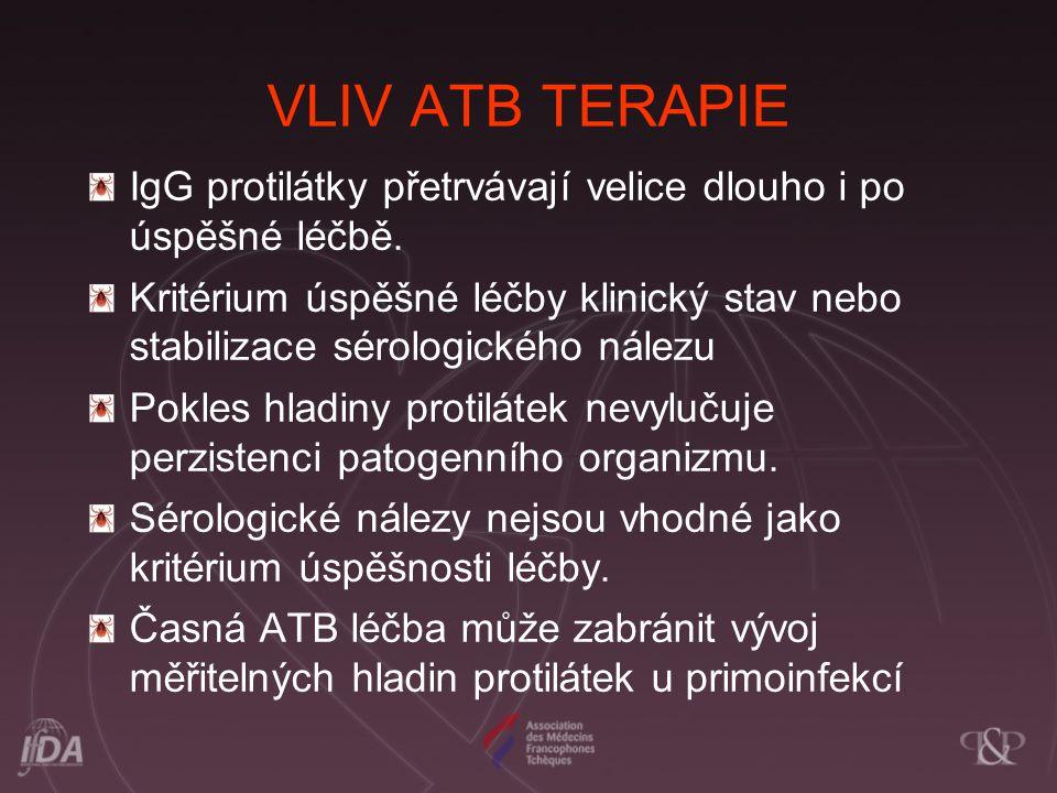 VLIV ATB TERAPIE IgG protilátky přetrvávají velice dlouho i po úspěšné léčbě. Kritérium úspěšné léčby klinický stav nebo stabilizace sérologického nál