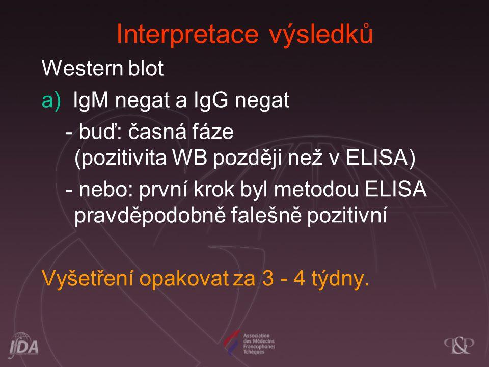Interpretace výsledků Western blot a) IgM negat a IgG negat - buď: časná fáze (pozitivita WB později než v ELISA) - nebo: první krok byl metodou ELISA