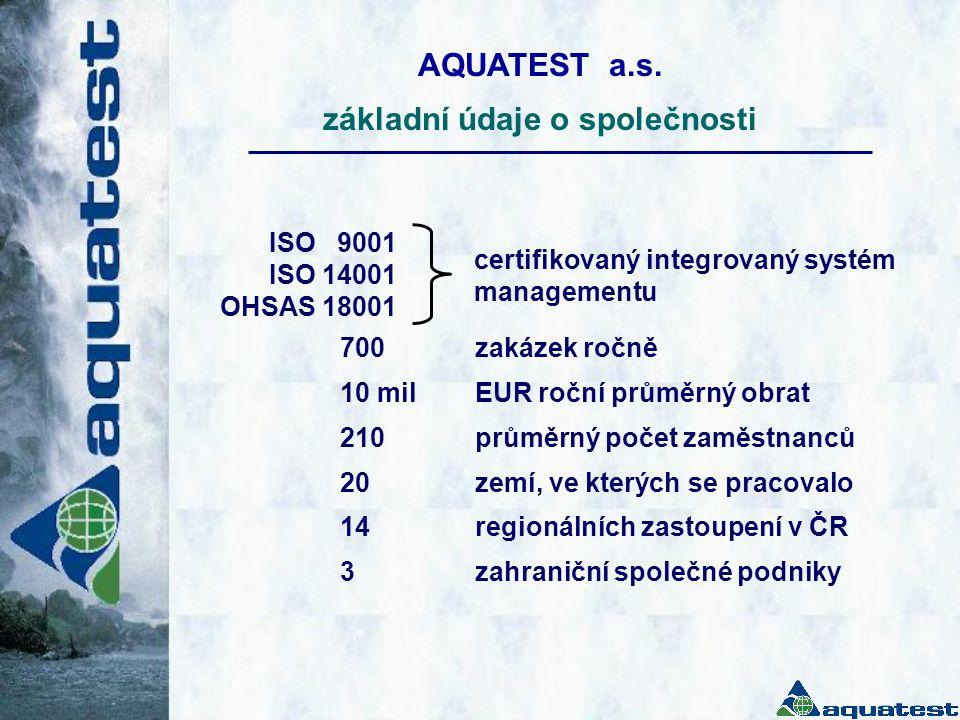 AQUATEST a.s. základní údaje o společnosti 700 zakázek ročně 10 mil EUR roční průměrný obrat 210 průměrný počet zaměstnanců 20 zemí, ve kterých se pra