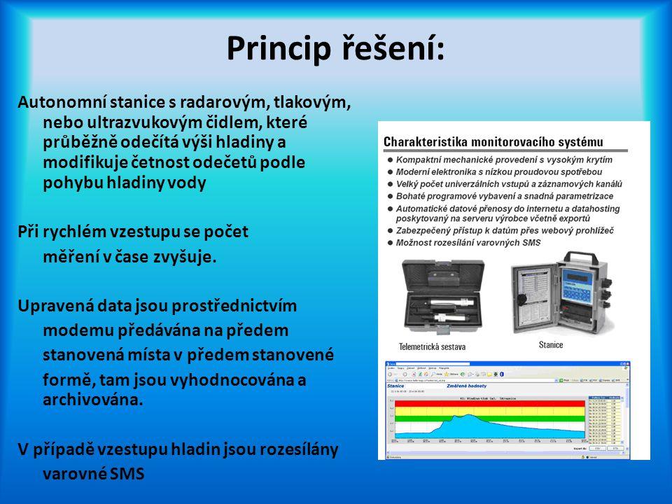 Princip řešení: Autonomní stanice s radarovým, tlakovým, nebo ultrazvukovým čidlem, které průběžně odečítá výši hladiny a modifikuje četnost odečetů p