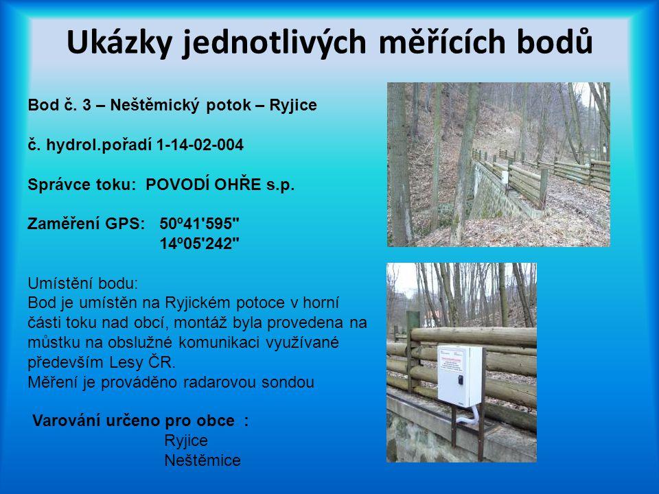 Ukázky jednotlivých měřících bodů Bod č. 3 – Neštěmický potok – Ryjice č. hydrol.pořadí 1-14-02-004 Správce toku: POVODÍ OHŘE s.p. Zaměření GPS: 50º41