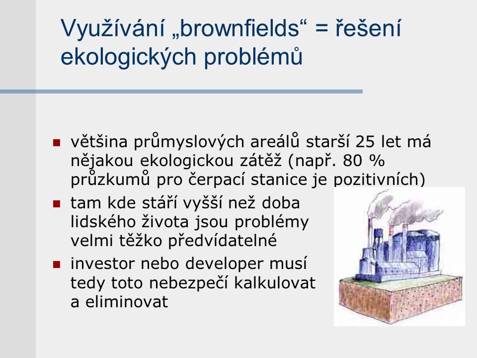 """Využívání """"brownfields"""" = řešení ekologických problémů  většina průmyslových areálů starší 25 let má nějakou ekologickou zátěž (např. 80 % průzkumů p"""