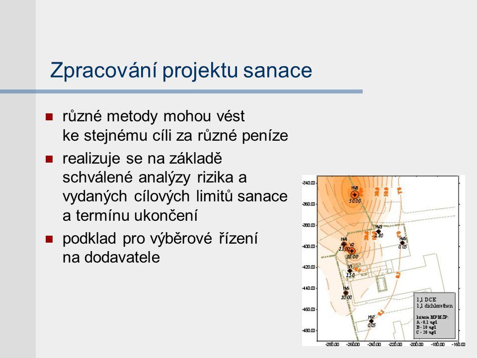 Zpracování projektu sanace  různé metody mohou vést ke stejnému cíli za různé peníze  realizuje se na základě schválené analýzy rizika a vydaných cí