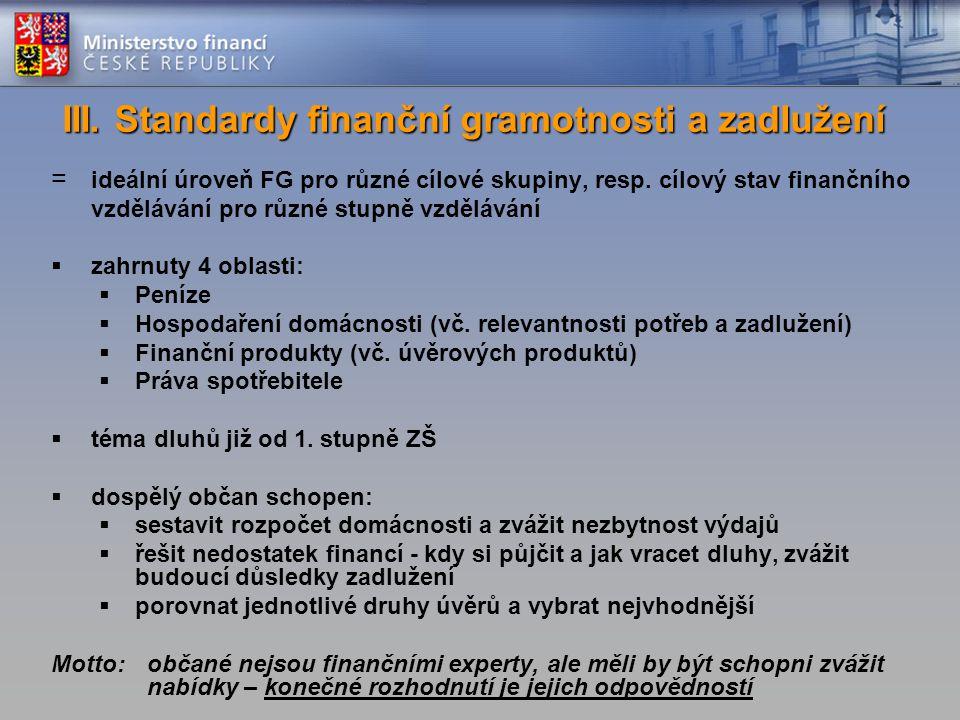 III. Standardy finanční gramotnosti a zadlužení = ideální úroveň FG pro různé cílové skupiny, resp.