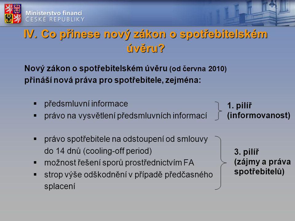 Děkuji za pozornost www.mfcr.cz sekce Finanční trh – podsekce Finanční vzdělávání