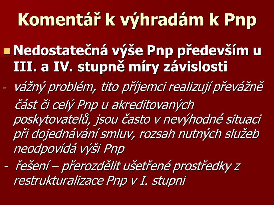 Komentář k výhradám k Pnp  Nedostatečná výše Pnp především u III. a IV. stupně míry závislosti - vážný problém, tito příjemci realizují převážně část