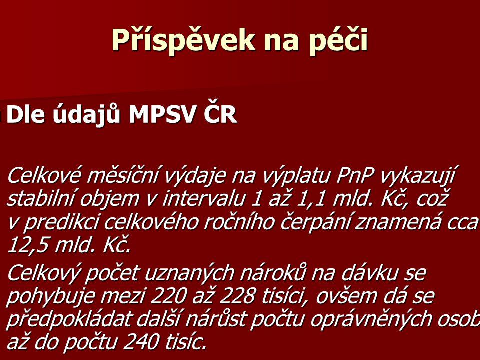 Příspěvek na péči  Dle údajů MPSV ČR  Celkové měsíční výdaje na výplatu PnP vykazují stabilní objem v intervalu 1 až 1,1 mld. Kč, což v predikci cel