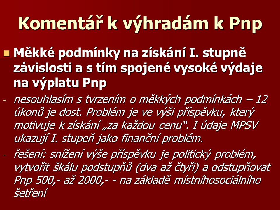 Komentář k výhradám k Pnp  Měkké podmínky na získání I.