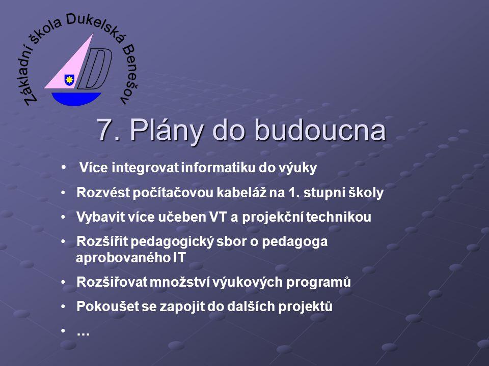 7. Plány do budoucna • Více integrovat informatiku do výuky • Rozvést počítačovou kabeláž na 1. stupni školy • Vybavit více učeben VT a projekční tech