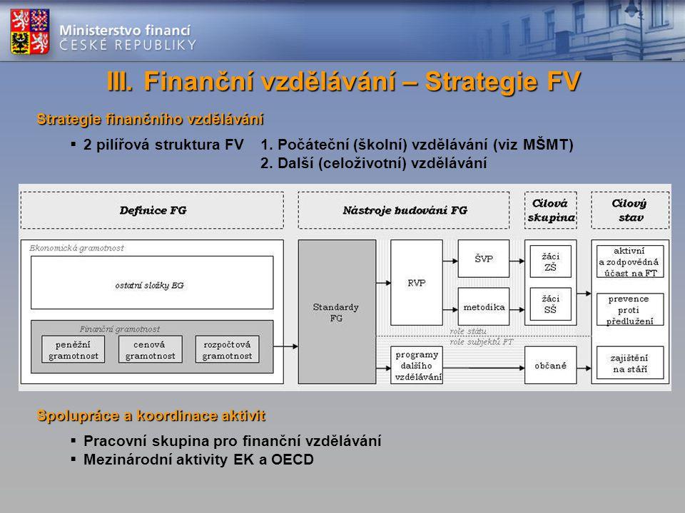 Strategie finančního vzdělávání  2 pilířová struktura FV 1.