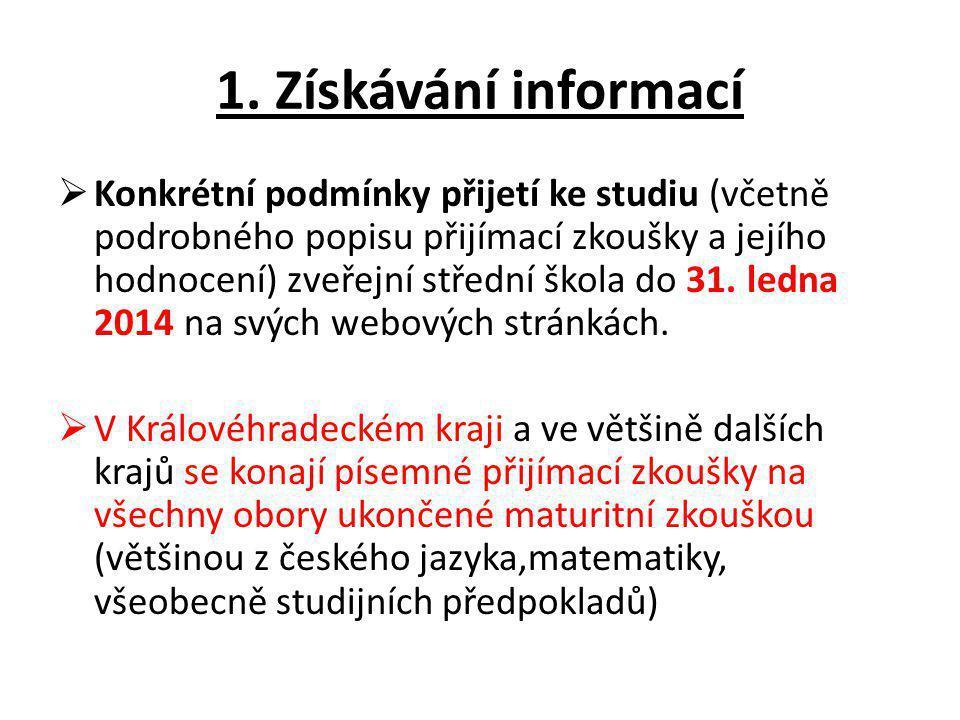 1. Získávání informací  Konkrétní podmínky přijetí ke studiu (včetně podrobného popisu přijímací zkoušky a jejího hodnocení) zveřejní střední škola d