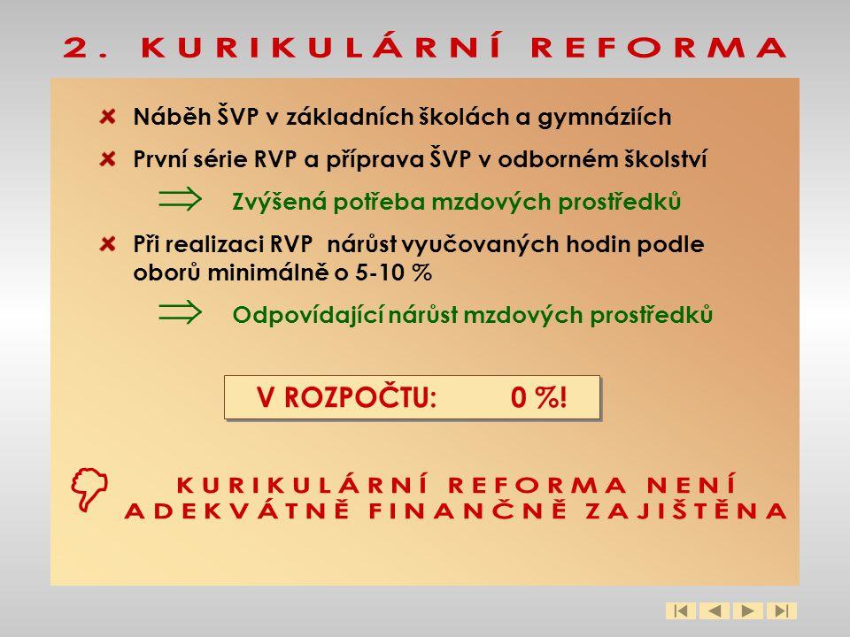 Náběh ŠVP v základních školách a gymnáziích První série RVP a příprava ŠVP v odborném školství  Zvýšená potřeba mzdových prostředků Při realizaci RVP