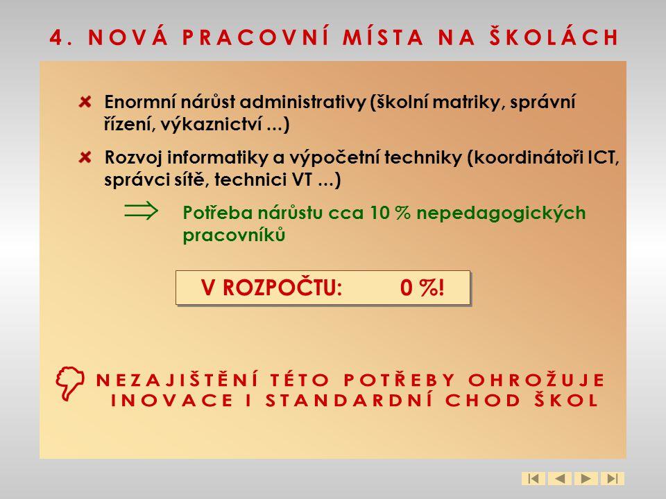 Enormní nárůst administrativy (školní matriky, správní řízení, výkaznictví...) Rozvoj informatiky a výpočetní techniky (koordinátoři ICT, správci sítě