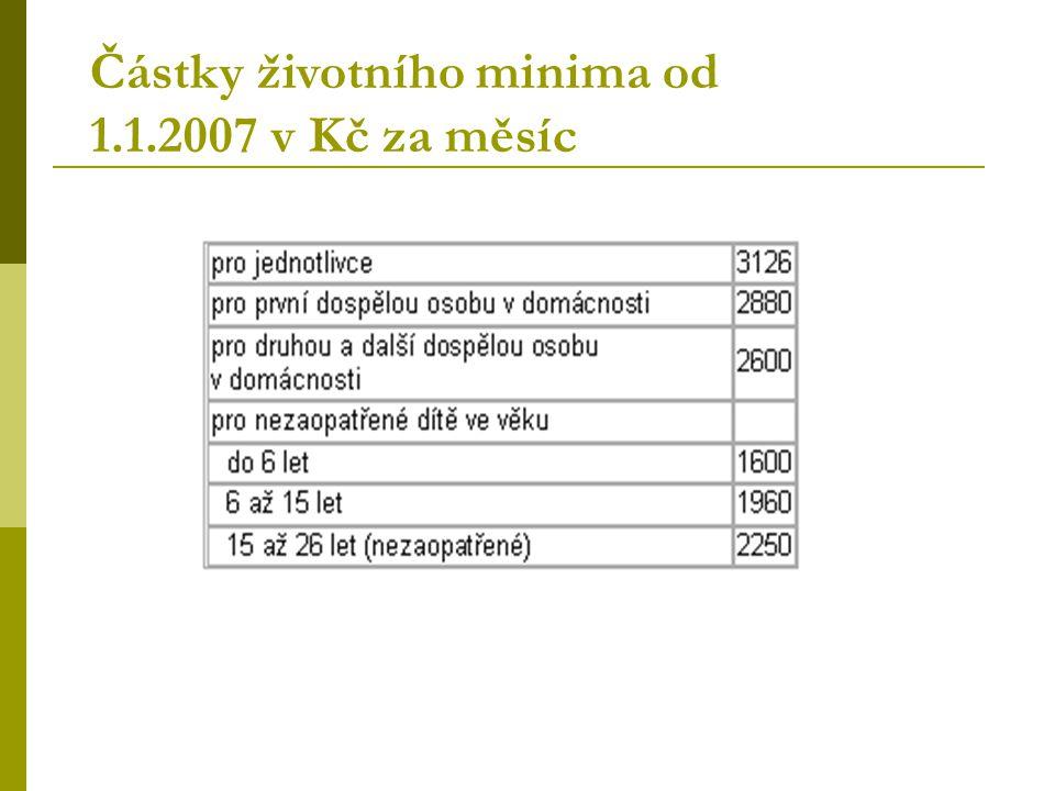 Částky životního minima od 1.1.2007 v Kč za měsíc