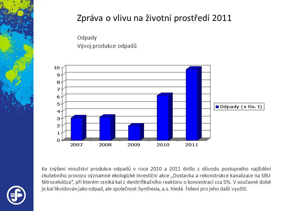 Zpráva o vlivu na životní prostředí 2011 Odpady Vývoj produkce odpadů Ke zvýšení množství produkce odpadů v roce 2010 a 2011 došlo z důvodu postupného