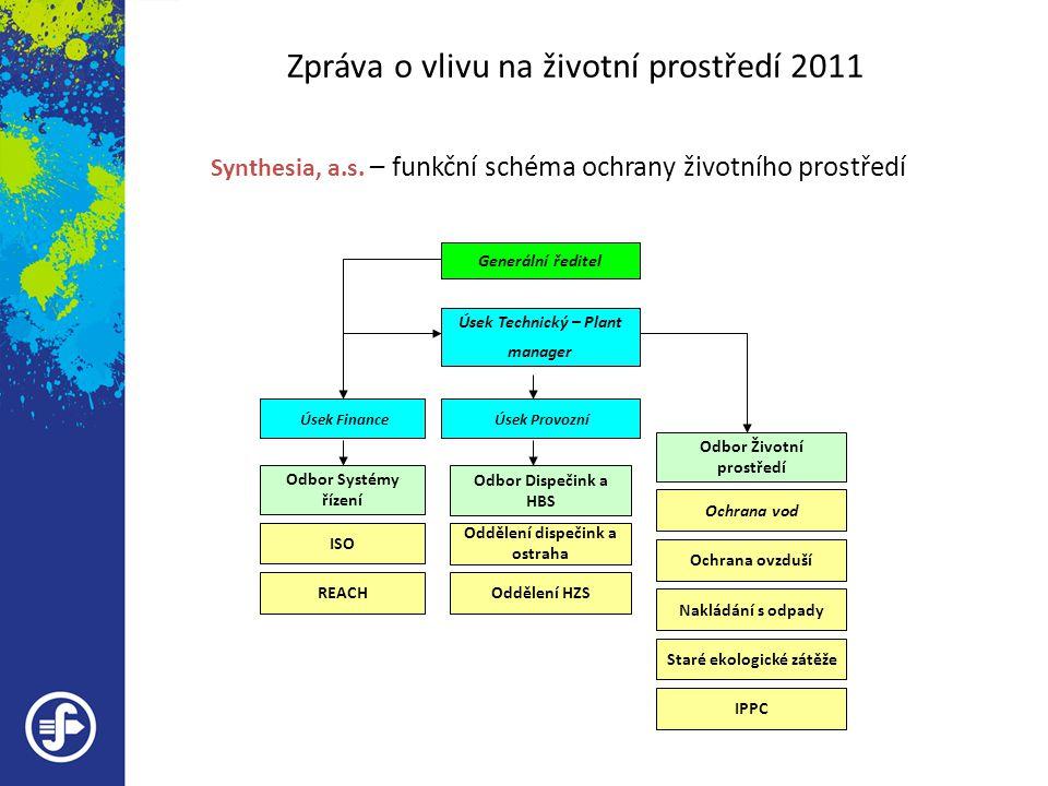 Synthesia, a.s. – funkční schéma ochrany životního prostředí Zpráva o vlivu na životní prostředí 2011 Generální ředitel Úsek Finance Úsek Provozní Odb