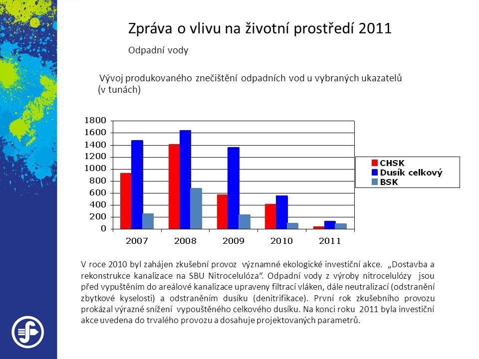 Zpráva o vlivu na životní prostředí 2011 Vývoj produkovaného znečištění odpadních vod u vybraných ukazatelů (v tunách) Odpadní vody V roce 2010 byl za