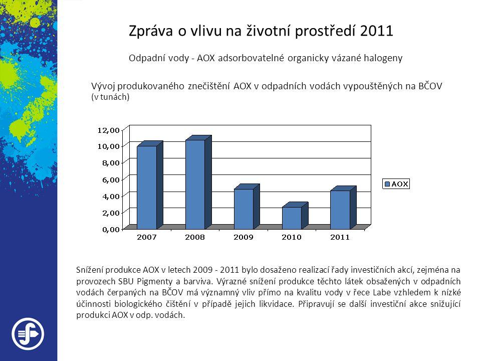 Zpráva o vlivu na životní prostředí 2011 Odpadní vody - AOX adsorbovatelné organicky vázané halogeny Vývoj produkovaného znečištění AOX v odpadních vo