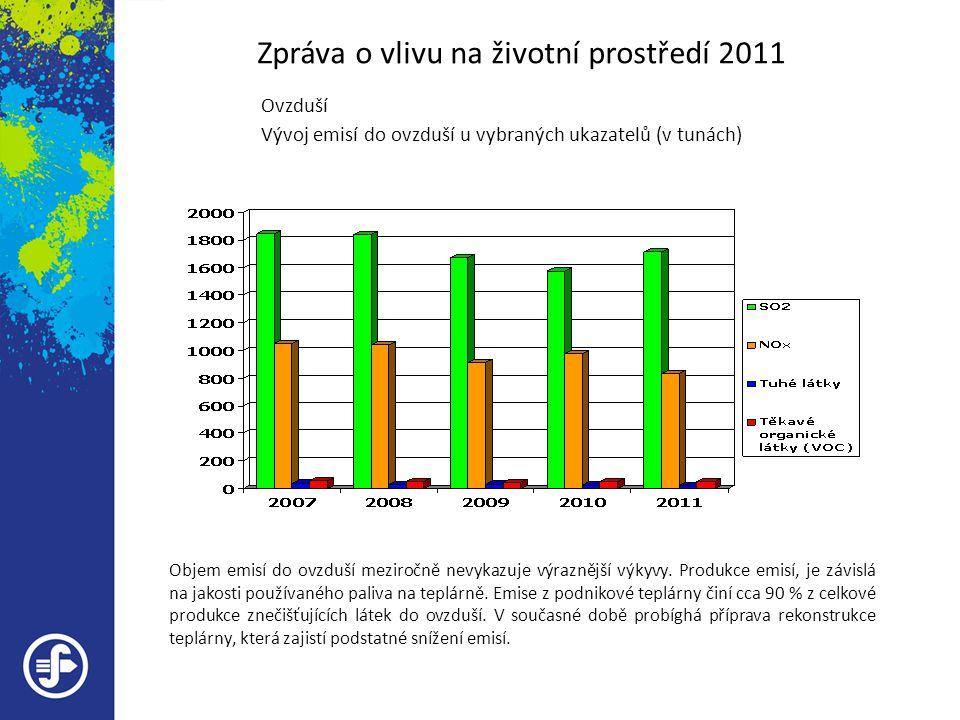 Zpráva o vlivu na životní prostředí 2011 Ovzduší Vývoj emisí do ovzduší u vybraných ukazatelů (v tunách) Objem emisí do ovzduší meziročně nevykazuje v