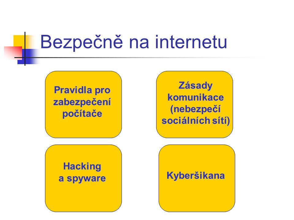 Bezpečně na internetu Hacking a spyware Zásady komunikace (nebezpečí sociálních sítí) Kyberšikana Pravidla pro zabezpečení počítače