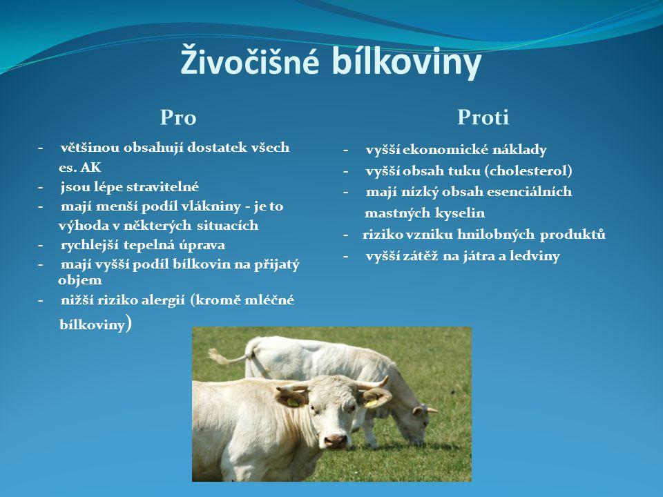 Živočišné bílkoviny Pro - většinou obsahují dostatek všech es. AK - jsou lépe stravitelné - mají menší podíl vlákniny - je to výhoda v některých situa