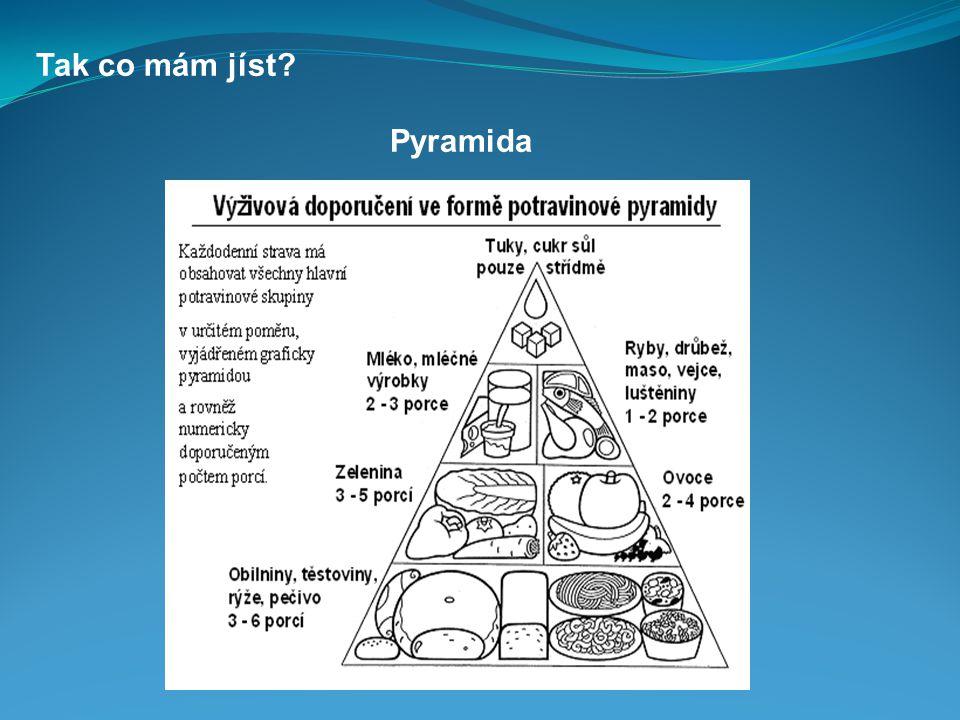 Tak co mám jíst? Pyramida