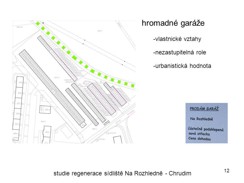 12 hromadné garáže studie regenerace sídliště Na Rozhledně - Chrudim -vlastnické vztahy -nezastupitelná role -urbanistická hodnota