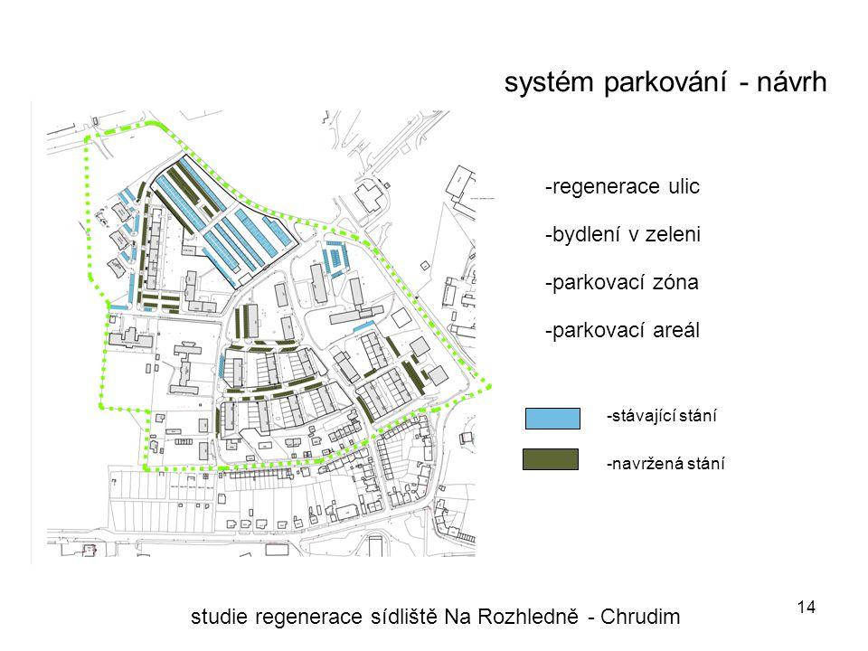 14 systém parkování - návrh studie regenerace sídliště Na Rozhledně - Chrudim -parkovací zóna -regenerace ulic -bydlení v zeleni -parkovací areál -navržená stání -stávající stání