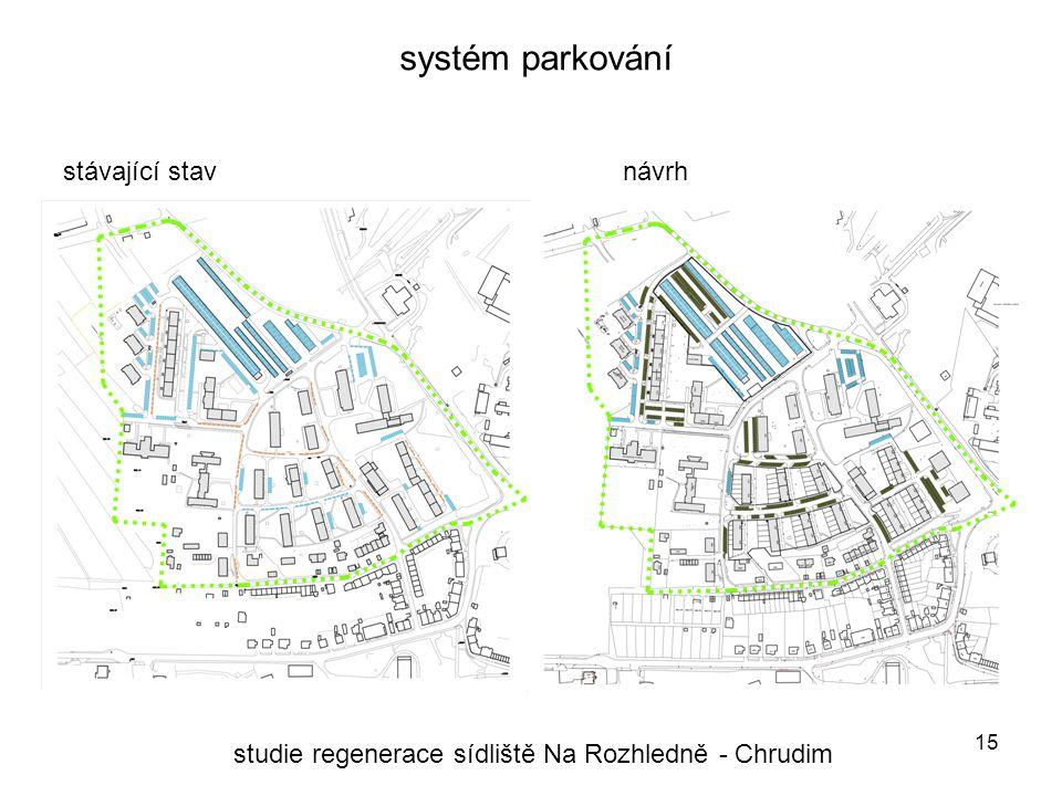 15 systém parkování studie regenerace sídliště Na Rozhledně - Chrudim stávající stavnávrh