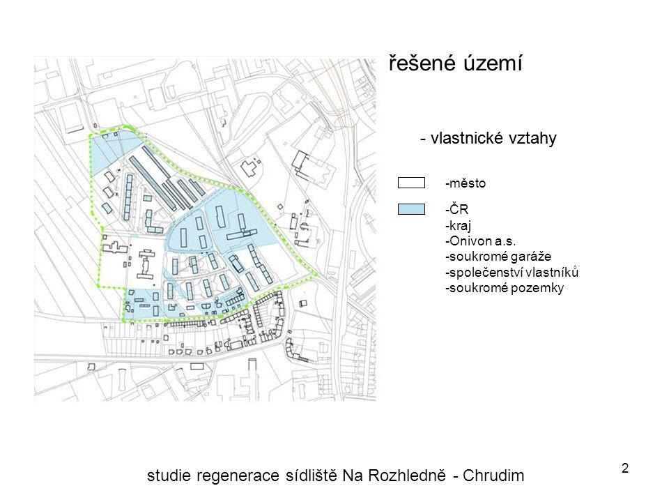 2 - vlastnické vztahy řešené území studie regenerace sídliště Na Rozhledně - Chrudim - vlastnické vztahy -město -ČR -kraj -Onivon a.s.