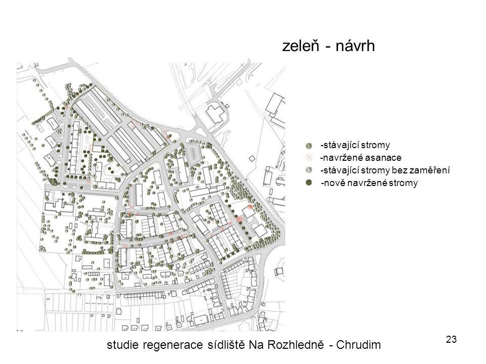 23 zeleň - návrh studie regenerace sídliště Na Rozhledně - Chrudim -navržené asanace -stávající stromy -stávající stromy bez zaměření -nově navržené stromy