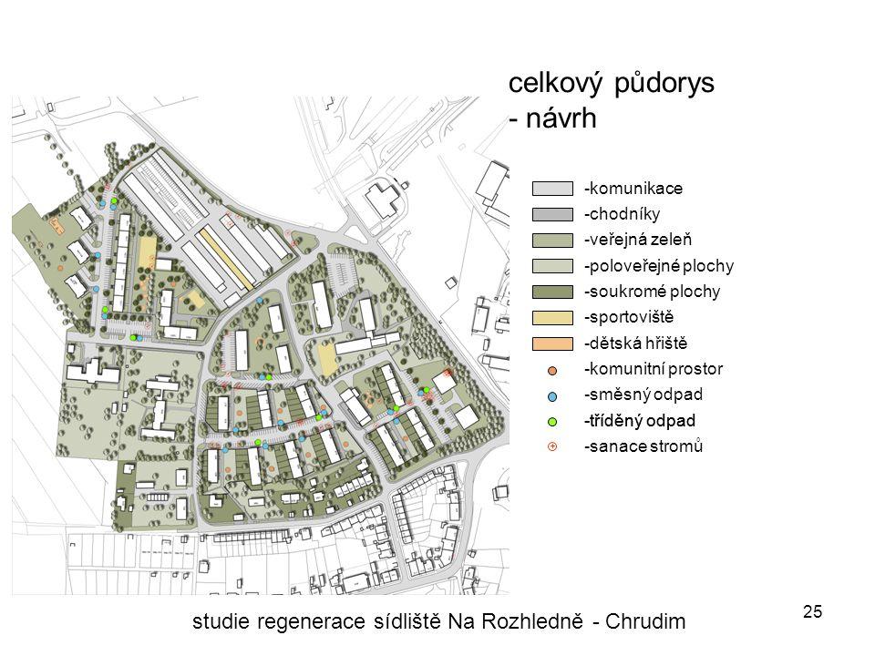 25 celkový půdorys - návrh studie regenerace sídliště Na Rozhledně - Chrudim -komunikace -chodníky -dětská hřiště -poloveřejné plochy -veřejná zeleň -soukromé plochy -sportoviště -komunitní prostor -směsný odpad -tříděný odpad -sanace stromů
