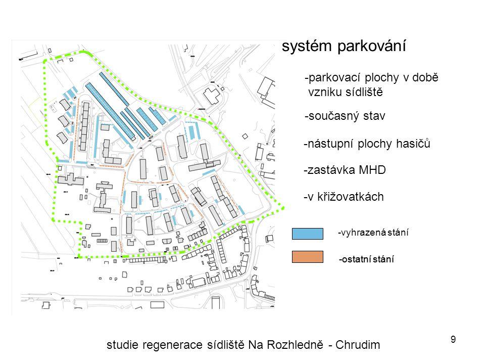 9 systém parkování studie regenerace sídliště Na Rozhledně - Chrudim -parkovací plochy v době vzniku sídliště -současný stav -nástupní plochy hasičů -zastávka MHD -v křižovatkách -vyhrazená stání -ostatní stání