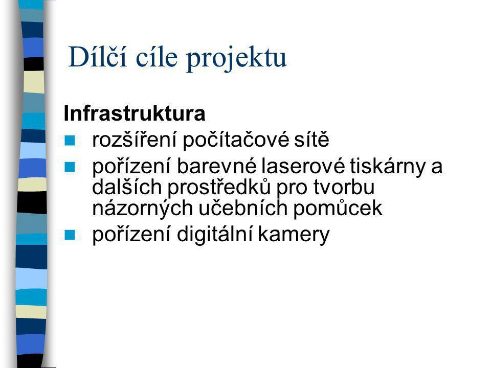 Dostupnost výstupů  Informace na webových stránkách školy www.volny.cz/specskoly.cb  na seminářích IC SIPVZ, pravidelně pořádaných naší školou  po předchozí domluvě na CD ROM při návštěvě školy