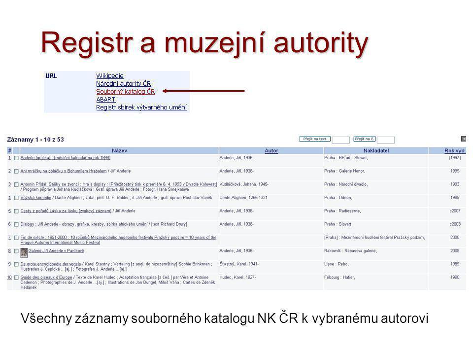 Registr a muzejní autority Všechny záznamy souborného katalogu NK ČR k vybranému autorovi