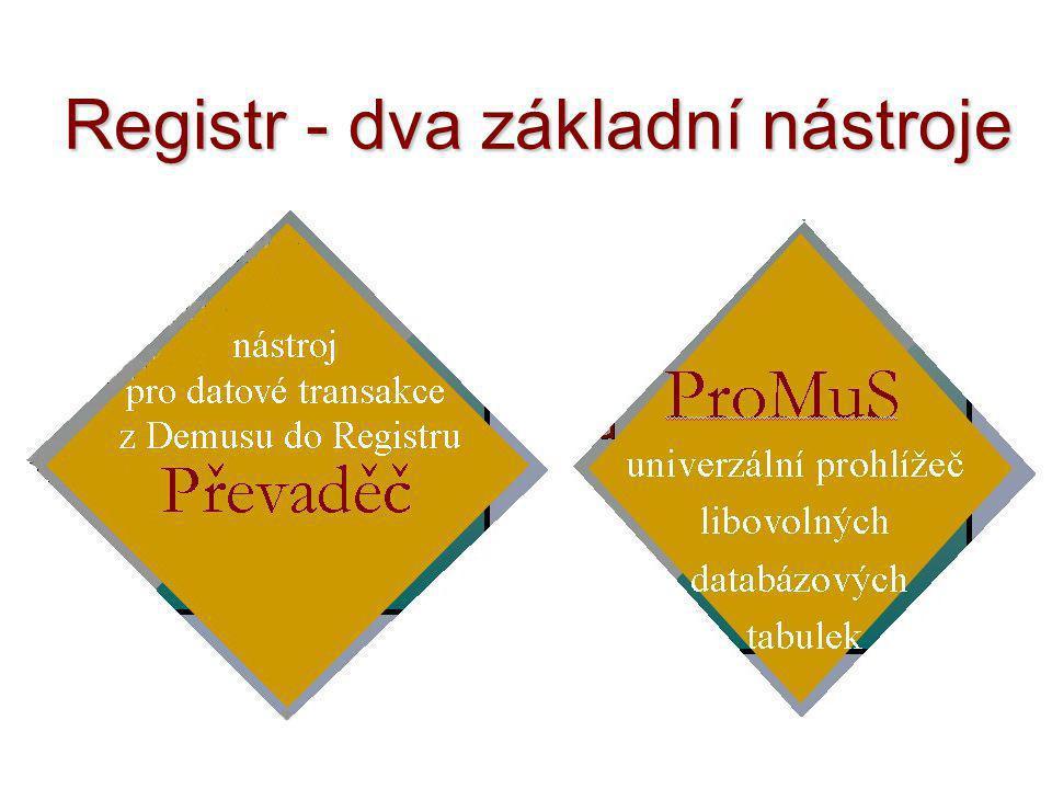 Registr - dva základní nástroje