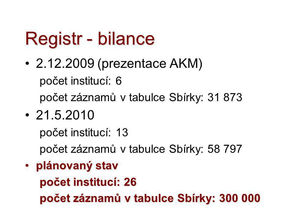Registr - bilance •2.12.2009 (prezentace AKM) počet institucí: 6 počet záznamů v tabulce Sbírky: 31 873 •21.5.2010 počet institucí: 13 počet záznamů v