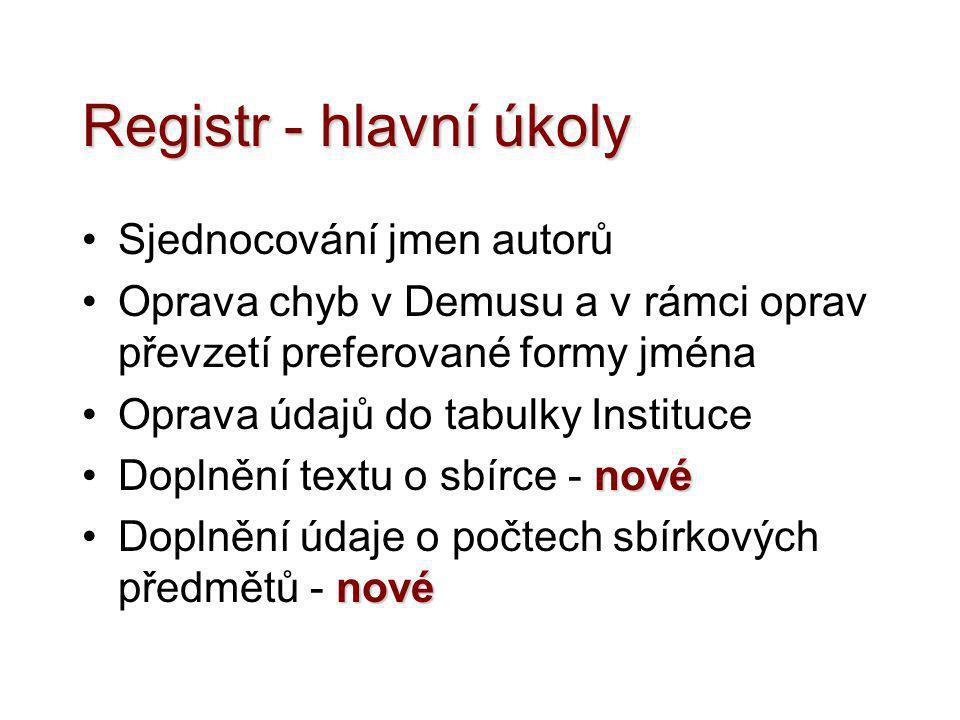 Registr - hlavní úkoly •Sjednocování jmen autorů •Oprava chyb v Demusu a v rámci oprav převzetí preferované formy jména •Oprava údajů do tabulky Insti