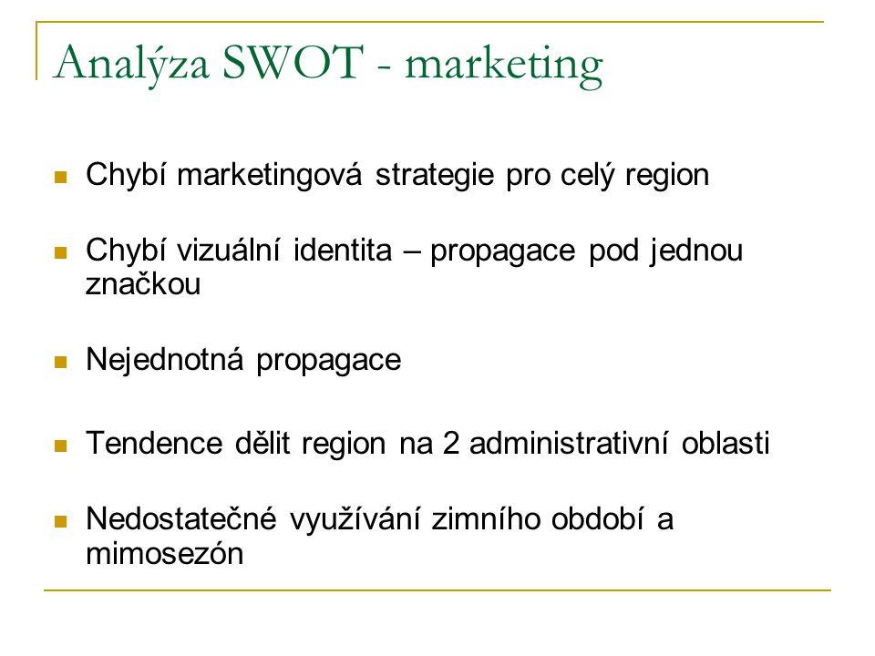 Analýza SWOT - marketing  Chybí marketingová strategie pro celý region  Chybí vizuální identita – propagace pod jednou značkou  Nejednotná propagace  Tendence dělit region na 2 administrativní oblasti  Nedostatečné využívání zimního období a mimosezón