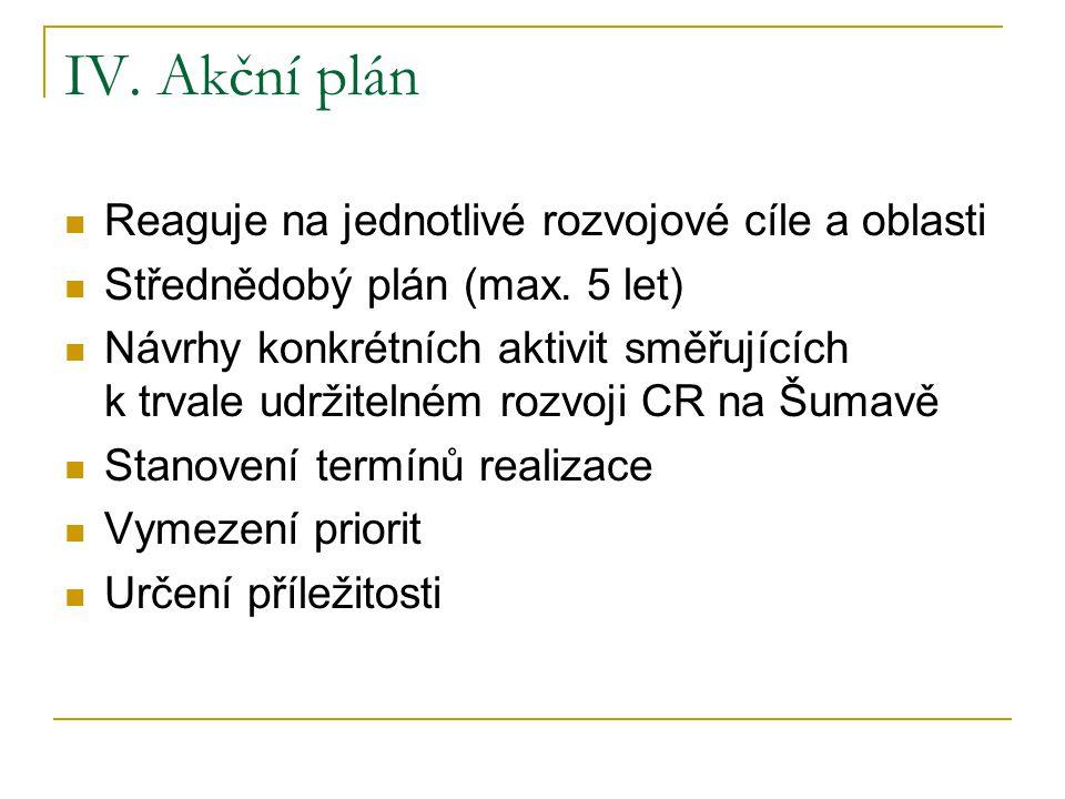 IV. Akční plán  Reaguje na jednotlivé rozvojové cíle a oblasti  Střednědobý plán (max.