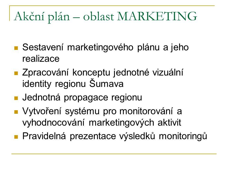 Akční plán – oblast MARKETING  Sestavení marketingového plánu a jeho realizace  Zpracování konceptu jednotné vizuální identity regionu Šumava  Jednotná propagace regionu  Vytvoření systému pro monitorování a vyhodnocování marketingových aktivit  Pravidelná prezentace výsledků monitoringů