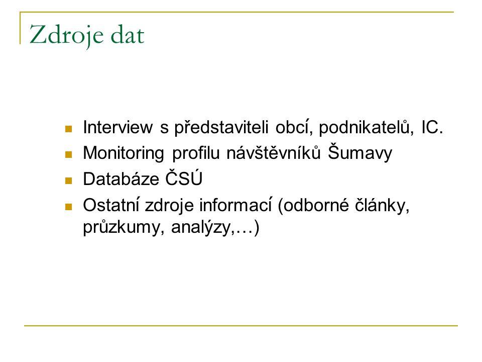 Zdroje dat  Interview s představiteli obc í, podnikatelů, IC.