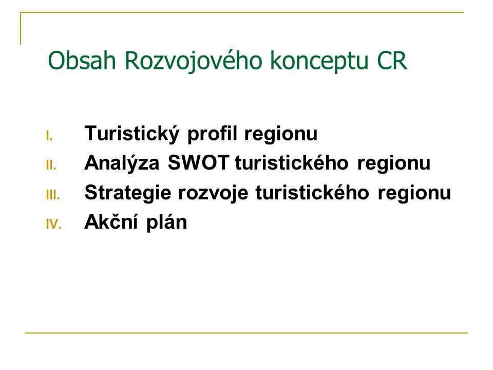 Obsah Rozvojového konceptu CR I. Turistický profil regionu II.