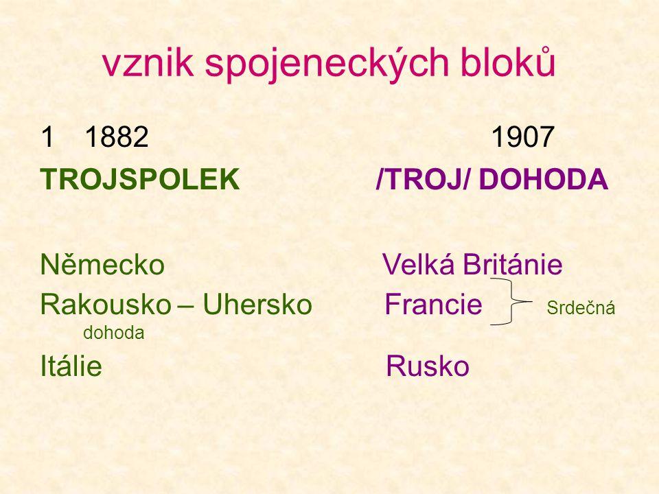 vznik spojeneckých bloků 11882 1907 TROJSPOLEK /TROJ/ DOHODA Německo Velká Británie Rakousko – Uhersko Francie Srdečná dohoda Itálie Rusko