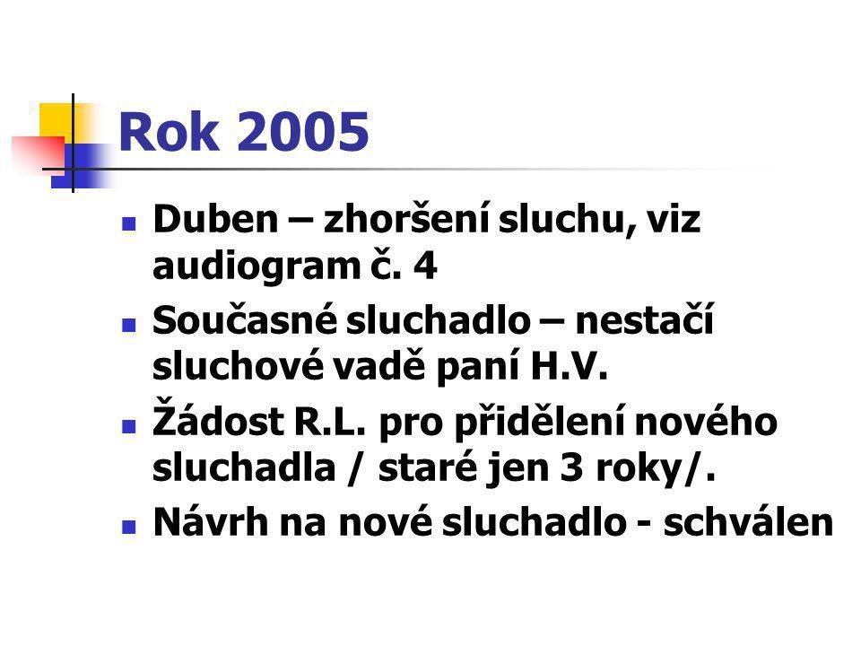 Rok 2005  Duben – zhoršení sluchu, viz audiogram č. 4  Současné sluchadlo – nestačí sluchové vadě paní H.V.  Žádost R.L. pro přidělení nového sluch