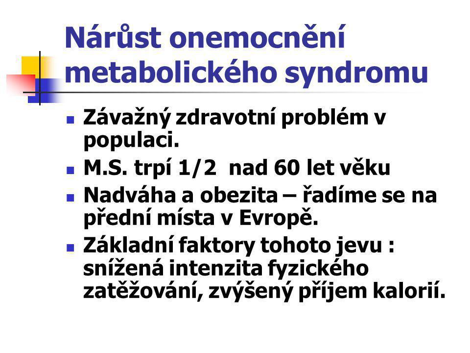 Nárůst onemocnění metabolického syndromu  Závažný zdravotní problém v populaci.  M.S. trpí 1/2 nad 60 let věku  Nadváha a obezita – řadíme se na př