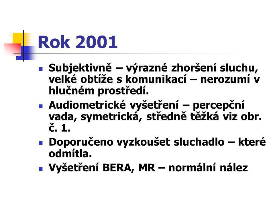 Rok 2001  Subjektivně – výrazné zhoršení sluchu, velké obtíže s komunikací – nerozumí v hlučném prostředí.  Audiometrické vyšetření – percepční vada