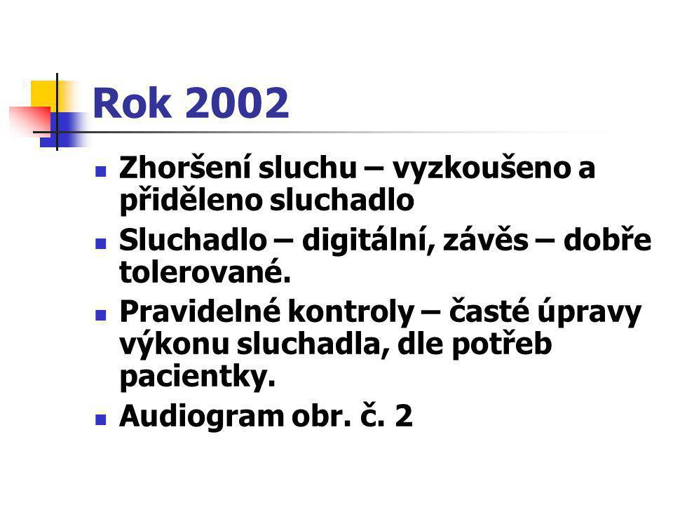 Rok 2002  Zhoršení sluchu – vyzkoušeno a přiděleno sluchadlo  Sluchadlo – digitální, závěs – dobře tolerované.  Pravidelné kontroly – časté úpravy