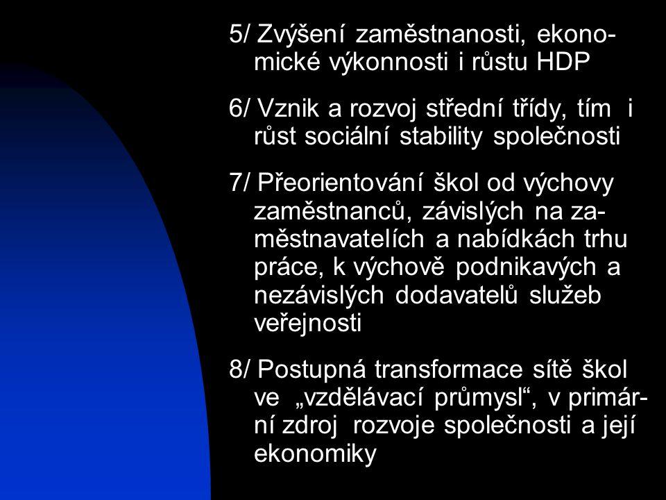 5/ Zvýšení zaměstnanosti, ekono- mické výkonnosti i růstu HDP 6/ Vznik a rozvoj střední třídy, tím i růst sociální stability společnosti 7/ Přeoriento