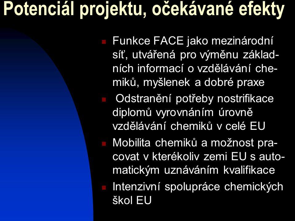 Potenciál projektu, očekávané efekty  Funkce FACE jako mezinárodní síť, utvářená pro výměnu základ- ních informací o vzdělávání che- miků, myšlenek a
